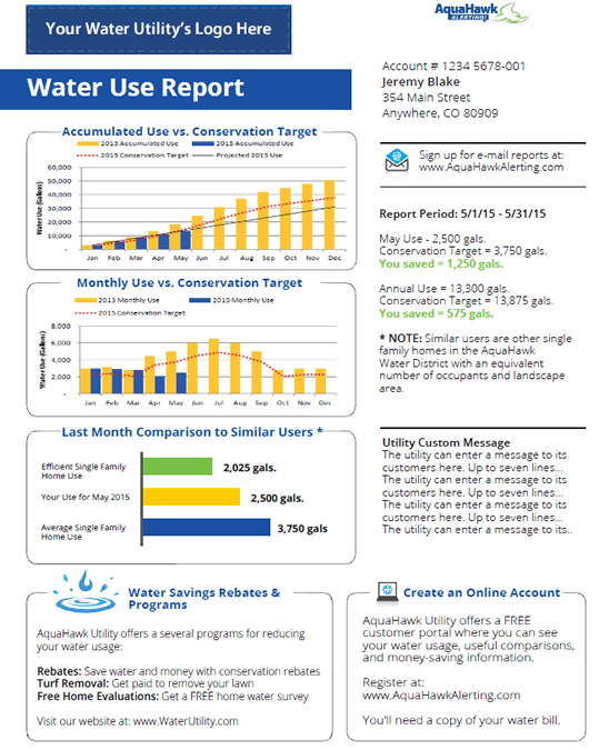 Water Use Report | AquaHawk Alerting
